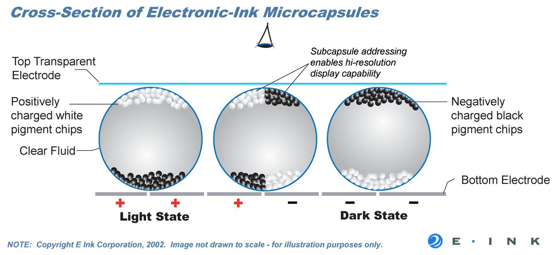 میکروکپسول