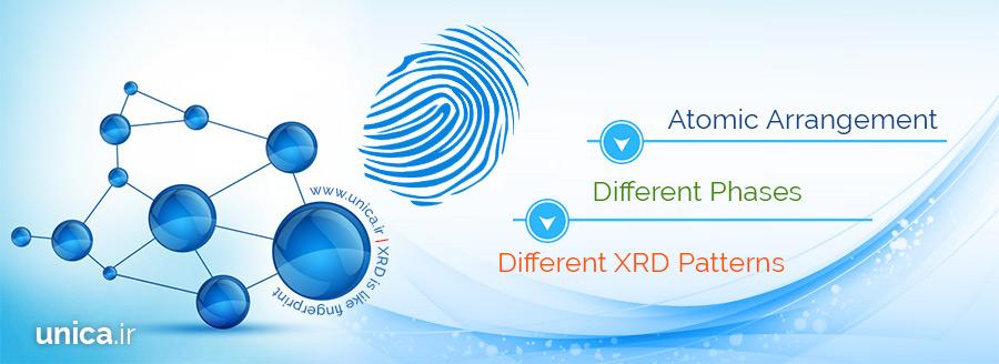 آموزش XRD اثر انگشت ماده | سایت یونیکا
