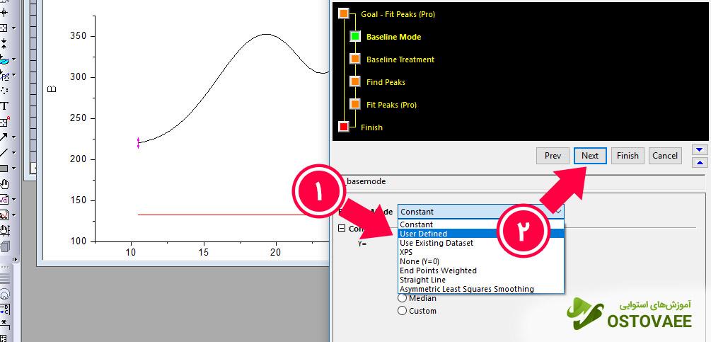 تنظیم Baseline برای نمودار در نرم افزار Origin | سایت یونیکا